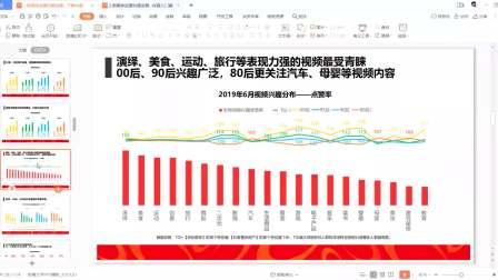 宫帅新媒体抖音短视频(11.25)培训课程
