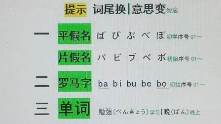 ☀52英语)52日语:序号13-B-01 *平-片-罗=?