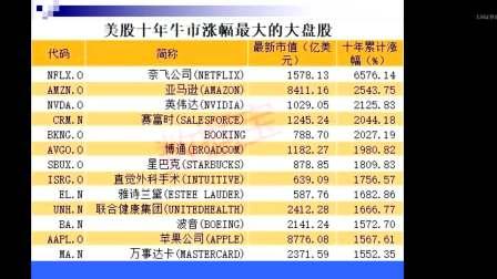 大同证券深圳营业部投资者交流第一期