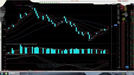 李吉祥工作室:4月14日每日市场分析报告