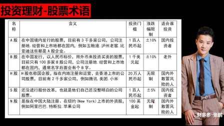 13.什么叫N股-投资理财财商教育财多多教育