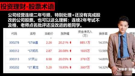 16.什么叫SST股-投资理财财商教育财多多教育