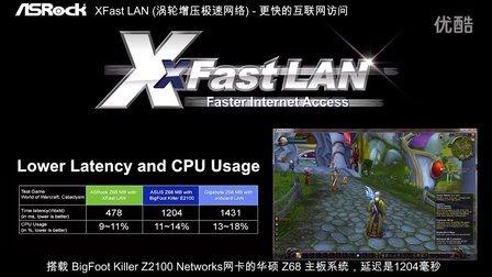 华擎涡轮增压极速网络-最快速的网络