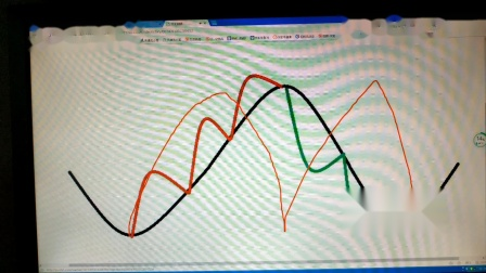 康波周期与市场分析