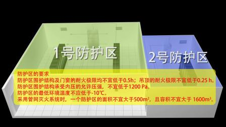 柜式七氟丙烷单瓶组灭火演示视频及构件介绍-高清版