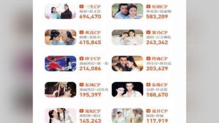 腾讯电视剧CP前十名公布:鹿晗娜扎CP人气超高,第一却是这对CP