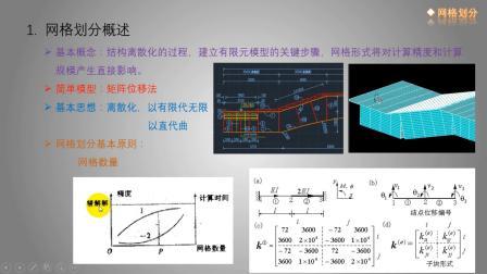 水哥ANSYS初级教程30-网格划分概述