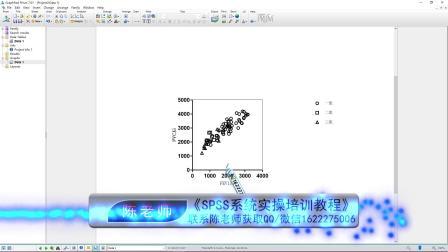 陈老师SPSS数据分析教程问答(13)SPSS散点图绘制GraphPadprism