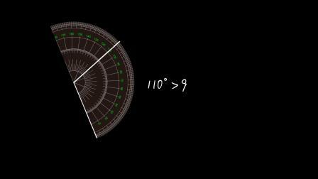 四年级数学 17| 角的度量:用量角器测量角1