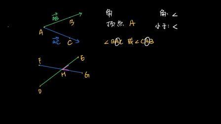 四年级数学 14| 角的度量:角入门