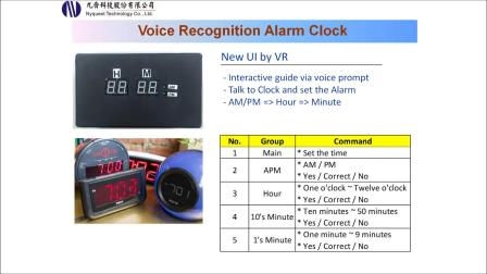 VR Alarm Clock