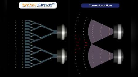 TOA SYNC-Drive Technology(专利)