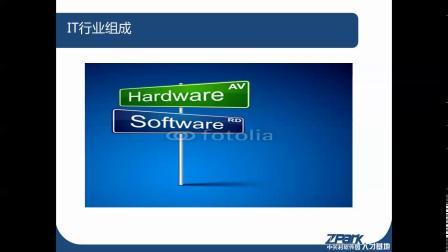 IT行业发展现状1