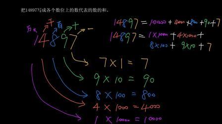 四年级数学 1| 大数的认识:把多位整数按照数位写出展开式