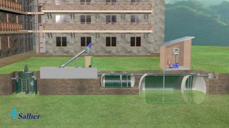 salher生物活性污泥处理装置WWTP(www.saahor.com)