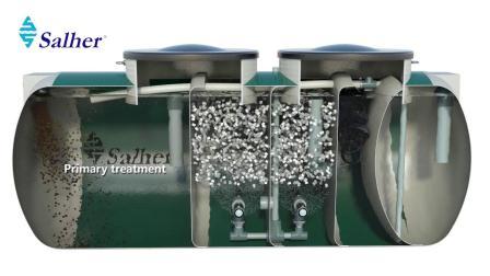 salher移动床生物反应器MBBR WWTP(www.saahor.com)