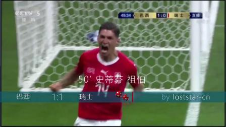 11-2018俄罗斯世界杯巴西1-1瑞士