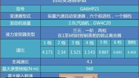 【王老师】ZF6HP 各档动力传递矢量图分析法