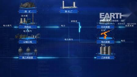 循环经济产业链工艺流程