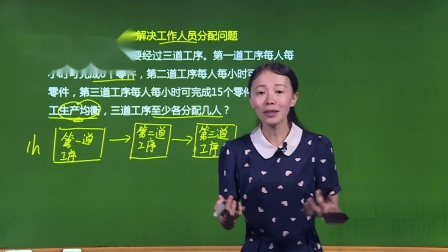 人教版-数学-基础版-五年级(下)-易巧-第4单元 分数的意义和性质-5.通分-第2课时 求两个数最小公倍数的实际应用-3.综合能力全解1·能力提升-2