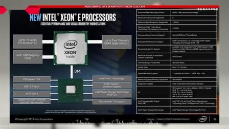 强调单线程性能!Intel正式推出最新的Xeon E-2100系列处理器