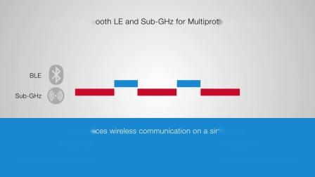 如何在单个SoC上调度蓝牙和Sub-GHz