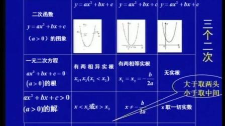 海州讲坛7月17日第1章高一数学第6讲吴晔