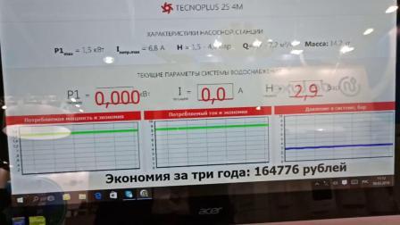 西班牙亚士霸ESPA增压泵Tecnoplus_25-中国分部在嘉兴