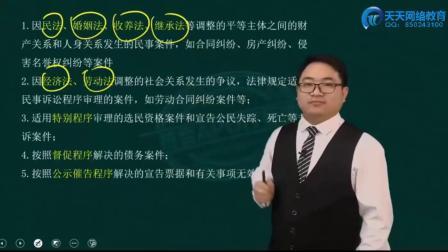 免费经济法基础视频 经济法基础题库 初级会计经济法基础视频
