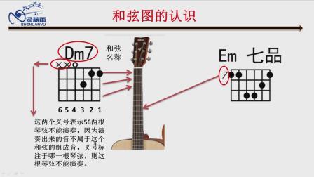 吉他和声知识教学讲解视频乐理知识零基础自学