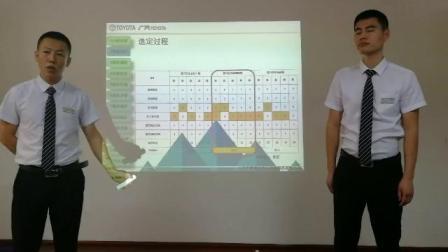 广汽丰田TSM改善马拉松