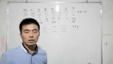 梅花易数5八卦(三)