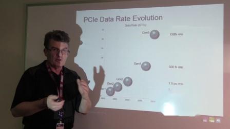 PCI Express Gen 1 to Gen 4/Gen 5 Data Rate Evolution