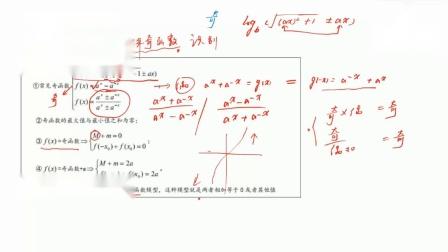 A1考点1美眉函数模型速算结论