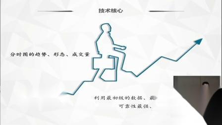 陈向忠期货日内交易技术培训苏州期货技术培训班视频讲座