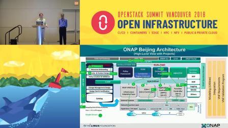 ONAP 在 Edge Computing使用Openstack