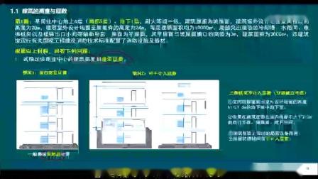 2018年 注册消防工程师 案例分析 老妖精精讲班 1