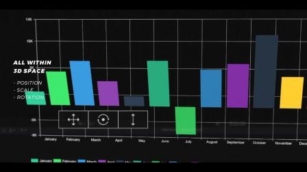 FCPX插件:公司企业商务信息图表数据展示高级工具Charts