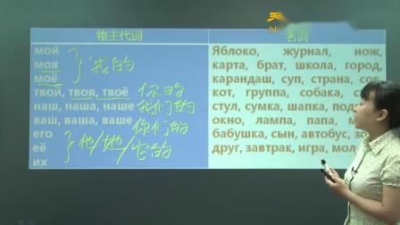 【课时16】-走遍俄罗斯-第一册 配套网络课程(十六)