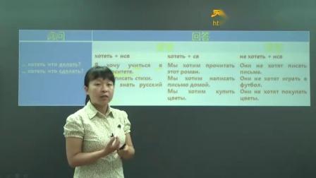 【课时34】-走遍俄罗斯-第一册 配套网络课程(三十四)