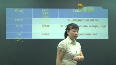 【课时38】-走遍俄罗斯-第一册 配套网络课程(三十八)