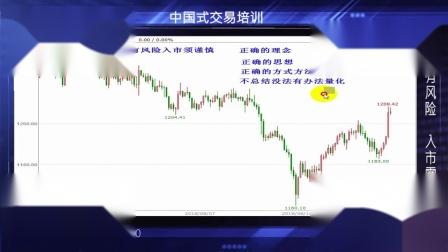 盛文兵:投资者为什么亏损二十九
