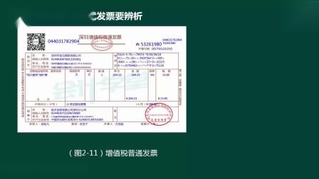 增值税专用发票使用_增值税专用发票管理制度_增值税专用发票管理条例