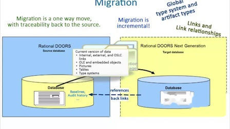 Migrating data from IBM Rational DOORS to IBM Rational DOORS Next Generation