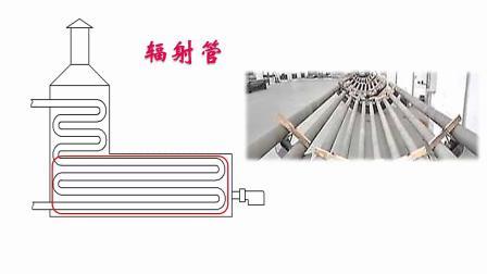 管式加热炉的结构和原理(六厂沈媛)