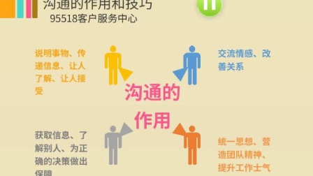 甘玲—语言沟通的技巧
