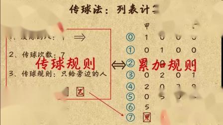 52-3 特殊规则下的传球计数