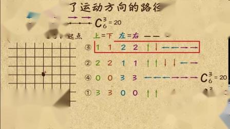 52-12 限定方向的路径计数
