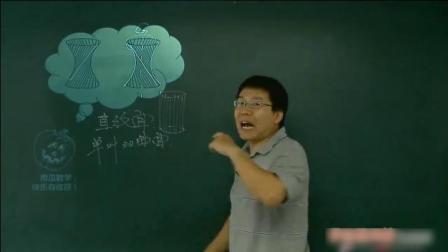 -7(1)双曲线的定义与方程知识点