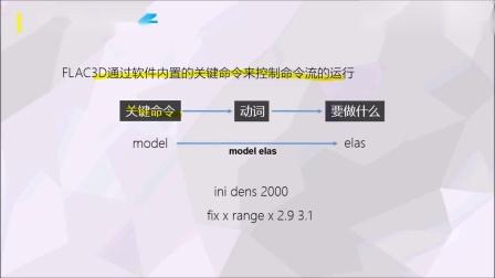1.2 入门的例子FLAC 3D教程 FLAC 3D 5.0视频教程